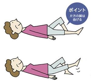 大腿四頭筋の筋トレ方法